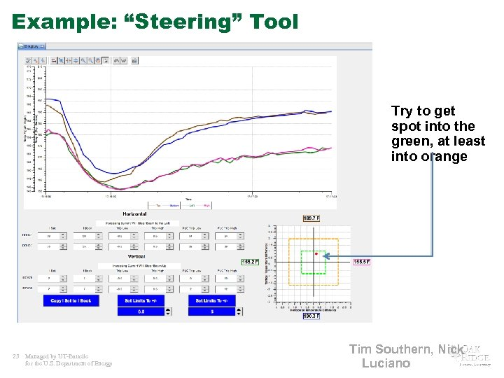 """Example: """"Steering"""" Tool Try to get spot into the green, at least into orange"""