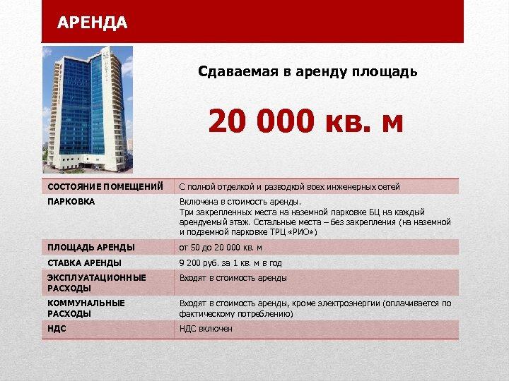 АРЕНДА Сдаваемая в аренду площадь 20 000 кв. м СОСТОЯНИЕ ПОМЕЩЕНИЙ С полной отделкой