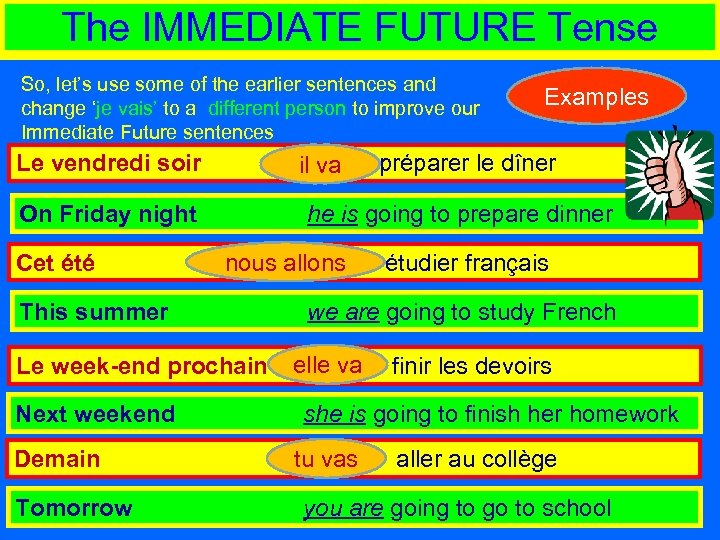 The IMMEDIATE FUTURE Tense So, let's use some of the earlier sentences and change