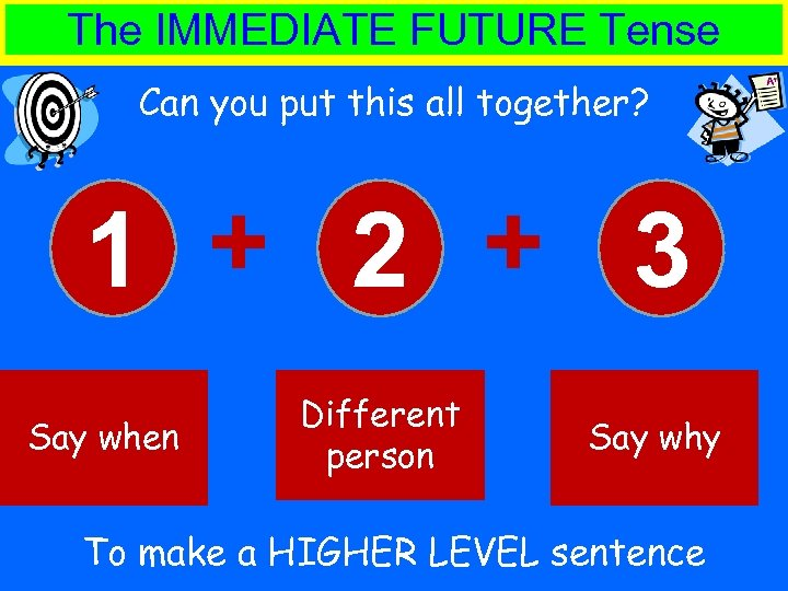 The IMMEDIATE FUTURE Tense Can you put this all together? 1 + 2 +