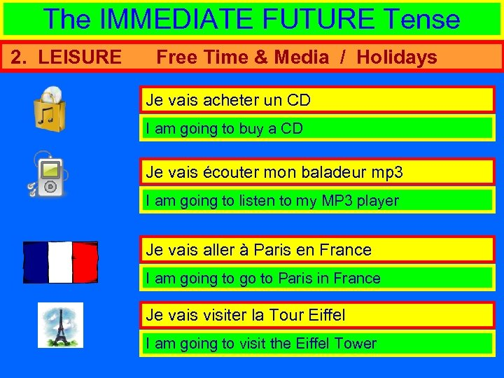 The IMMEDIATE FUTURE Tense 2. LEISURE Free Time & Media / Holidays Je vais