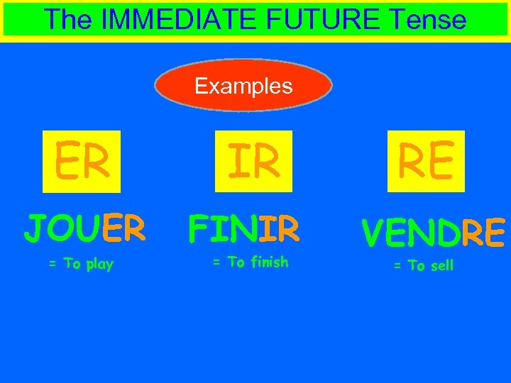 The IMMEDIATE FUTURE Tense Examples ER IR RE JOUER FINIR VENDRE = To play