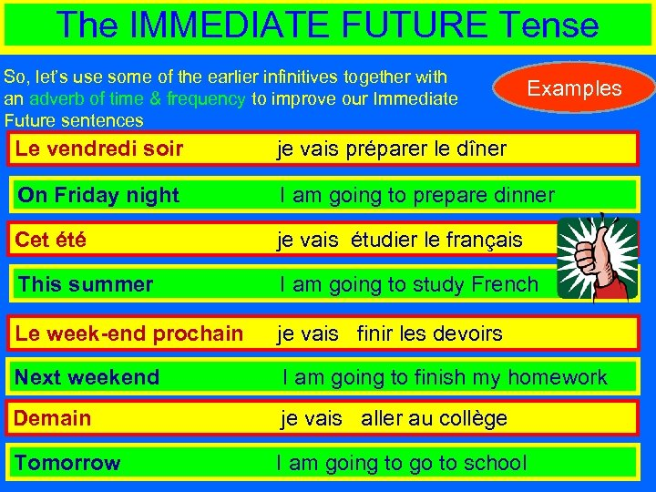 The IMMEDIATE FUTURE Tense So, let's use some of the earlier infinitives together with