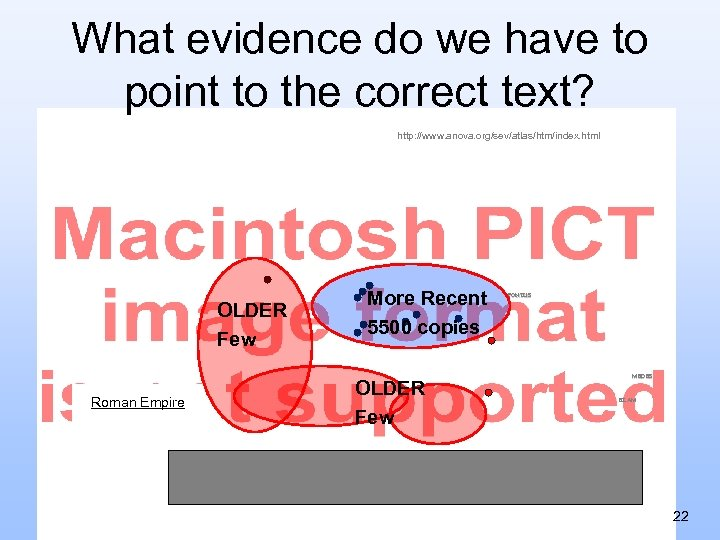What evidence do we have to point to the correct text? http: //www. anova.