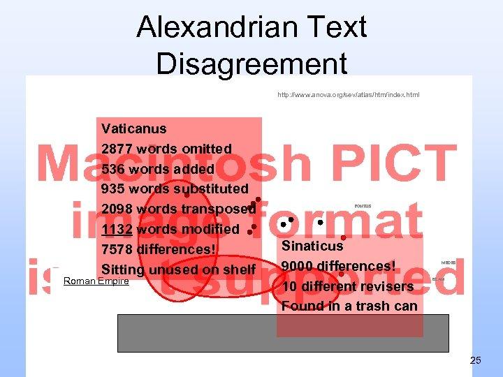 Alexandrian Text Disagreement http: //www. anova. org/sev/atlas/htm/index. html Vaticanus 2877 words omitted 536 words