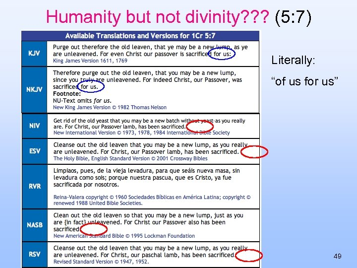 """Humanity but not divinity? ? ? (5: 7) Literally: """"of us for us"""" 49"""
