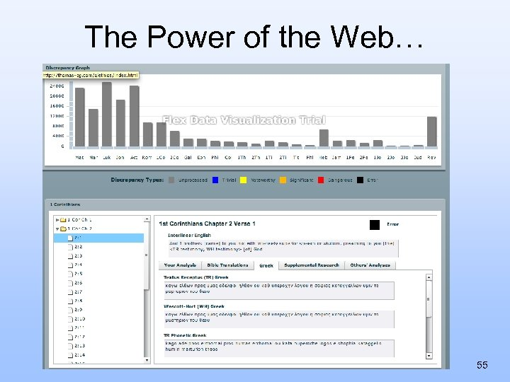The Power of the Web… 55