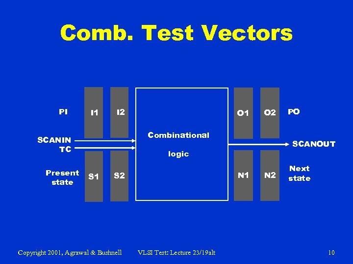 Comb. Test Vectors PI I 1 I 2 O 2 Combinational SCANIN TC Present