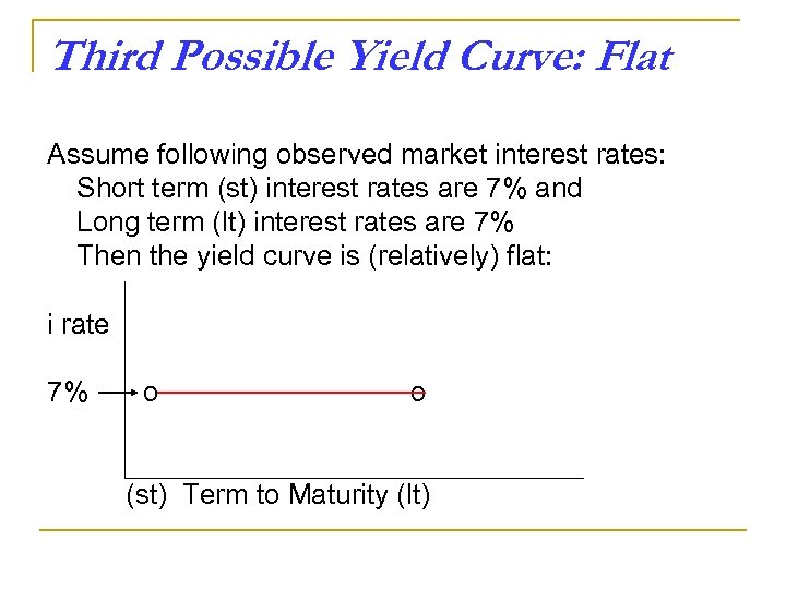 Third Possible Yield Curve: Flat Assume following observed market interest rates: Short term (st)