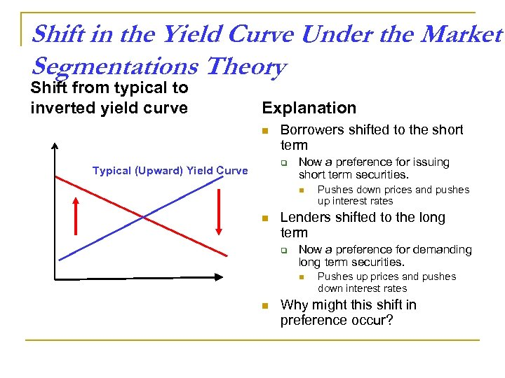 Shift in the Yield Curve Under the Market Segmentations Theory Shift from typical to