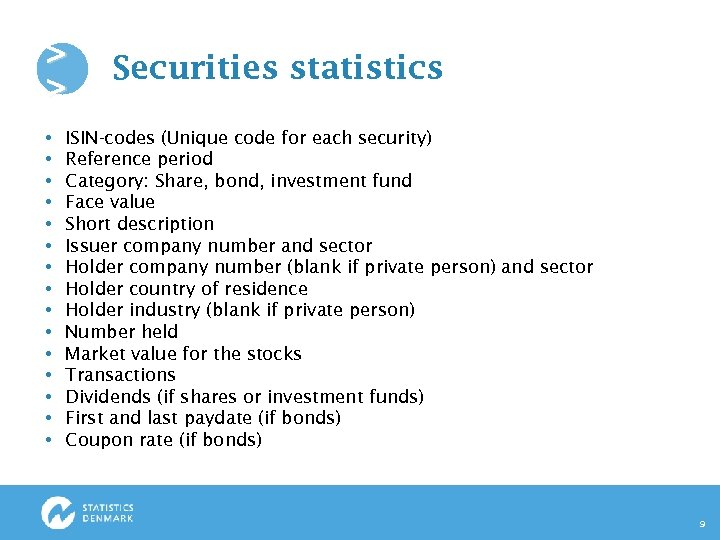 > > Securities statistics ISIN-codes (Unique code for each security) Reference period Category: Share,