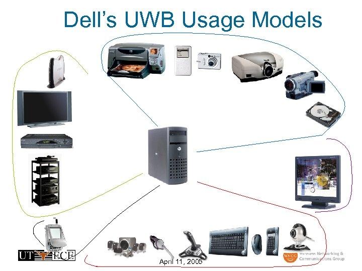 Dell's UWB Usage Models April 11, 2005