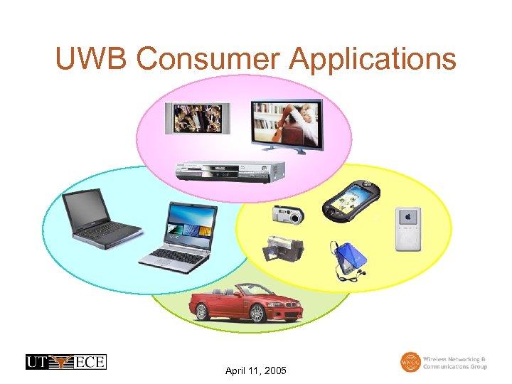 UWB Consumer Applications April 11, 2005