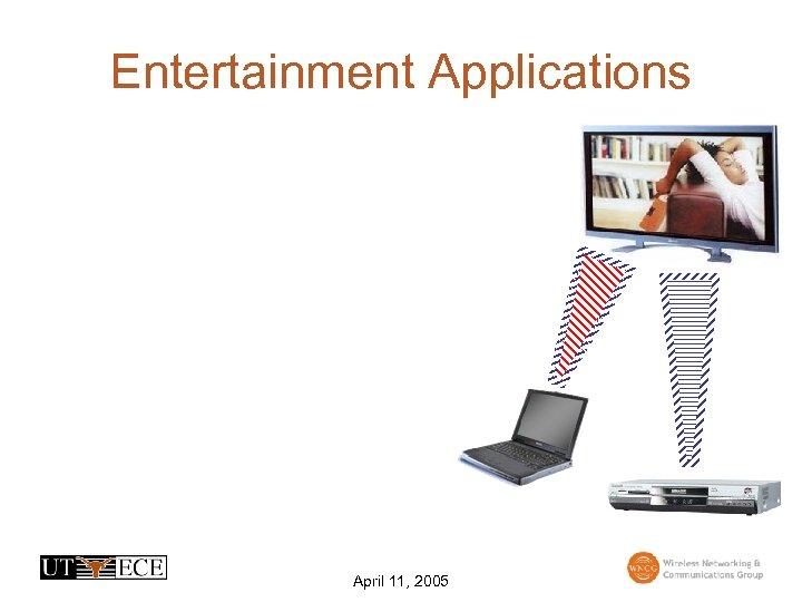 Entertainment Applications April 11, 2005