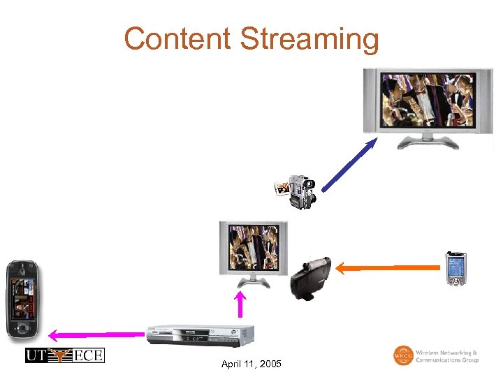 Content Streaming April 11, 2005