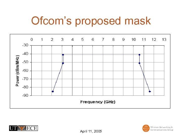 Ofcom's proposed mask April 11, 2005