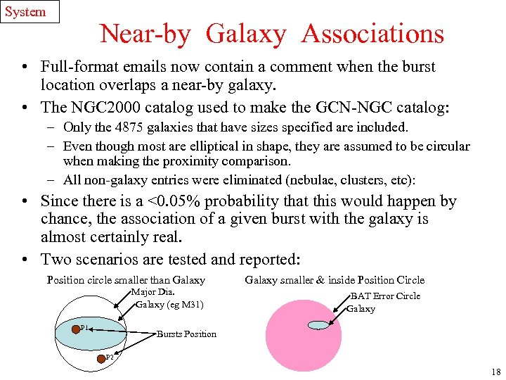 System Near-by Galaxy Associations • Full-format emails now contain a comment when the burst