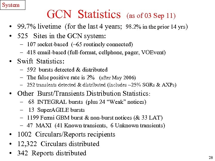 System GCN Statistics (as of 03 Sep 11) • 99. 7% livetime (for the