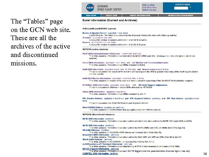 "The ""Tables"" page on the GCN web site. These are all the archives of"