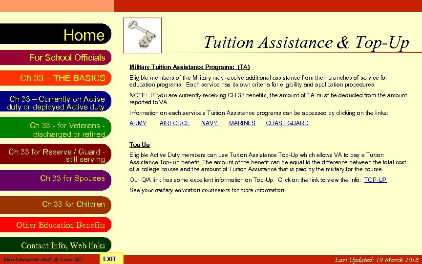 VA Education Benefits Resource Tool Home Tuition Assistance & Top-Up For School Officials Military