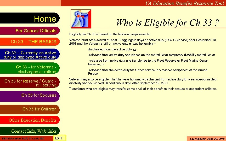 VA Education Benefits Resource Tool Home For School Officials Ch 33 – THE BASICS