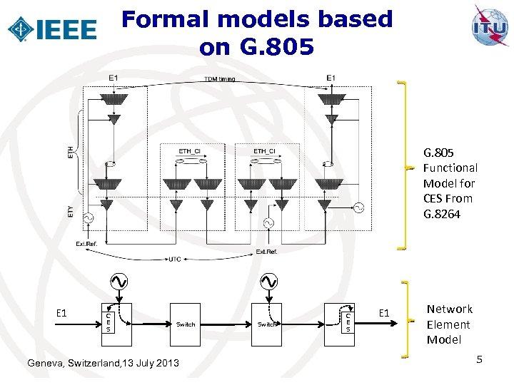 Formal models based on G. 805 Functional Model for CES From G. 8264 E