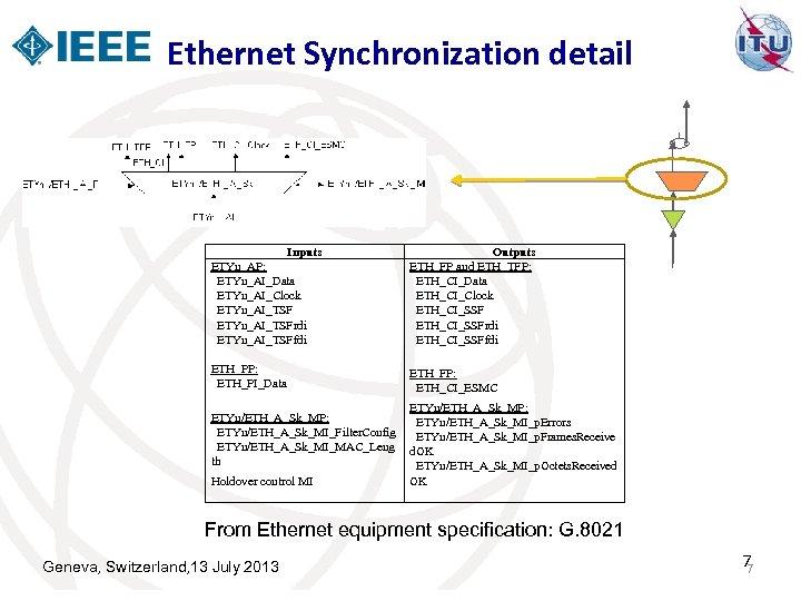 Ethernet Synchronization detail Inputs ETYn_AP: ETYn_AI_Data ETYn_AI_Clock ETYn_AI_TSFrdi ETYn_AI_TSFfdi Outputs ETH_FP and ETH_TFP: ETH_CI_Data