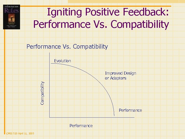 Igniting Positive Feedback: Performance Vs. Compatibility Evolution Compatibility Improved Design or Adaptors Performance CMIS