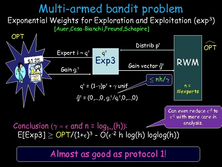 Multi-armed bandit problem Exponential Weights for Exploration and Exploitation (exp 3) [Auer, Cesa-Bianchi, Freund,