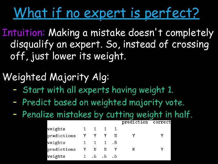 What if no expert is perfect? Intuition: Making a mistake doesn't completely disqualify an