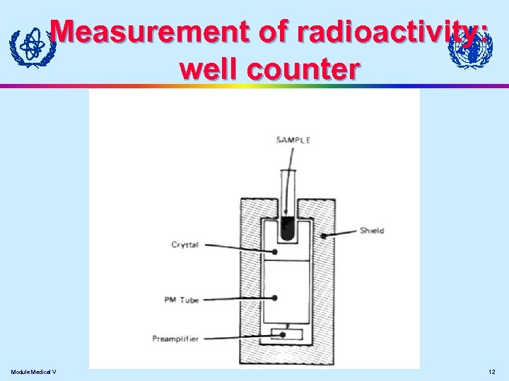 Measurement of radioactivity: well counter Module Medical V 12
