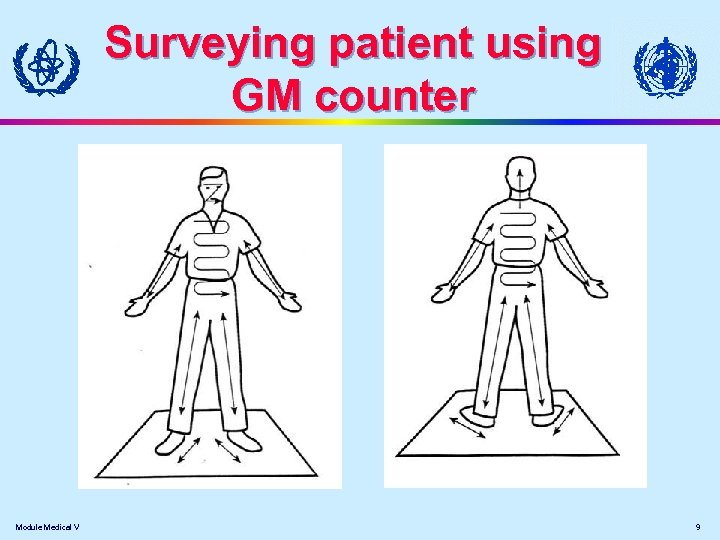 Surveying patient using GM counter Module Medical V 9