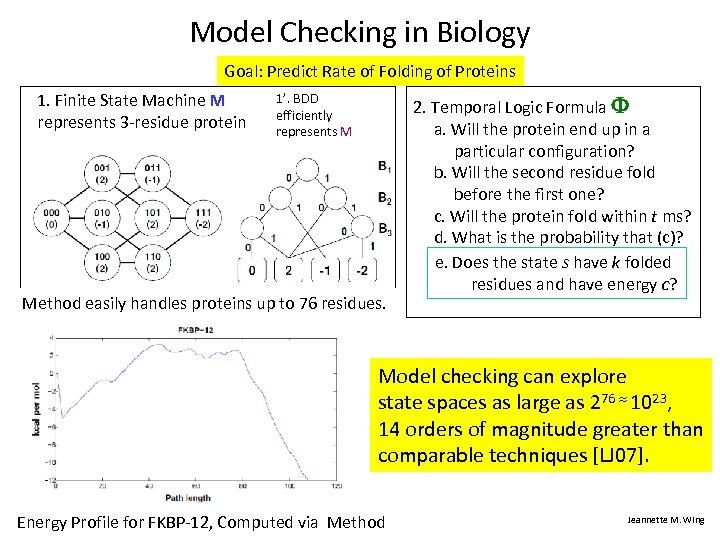 Model Checking in Biology Goal: Predict Rate of Folding of Proteins 1. Finite State