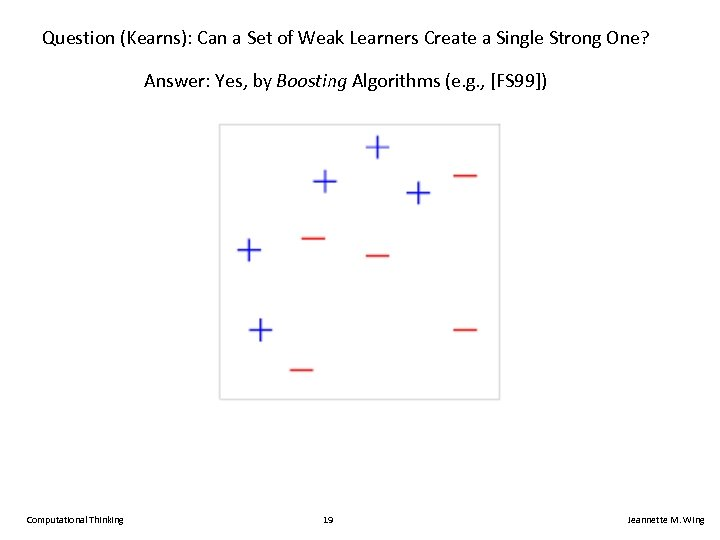 Question (Kearns): Can a Set of Weak Learners Create a Single Strong One? Answer: