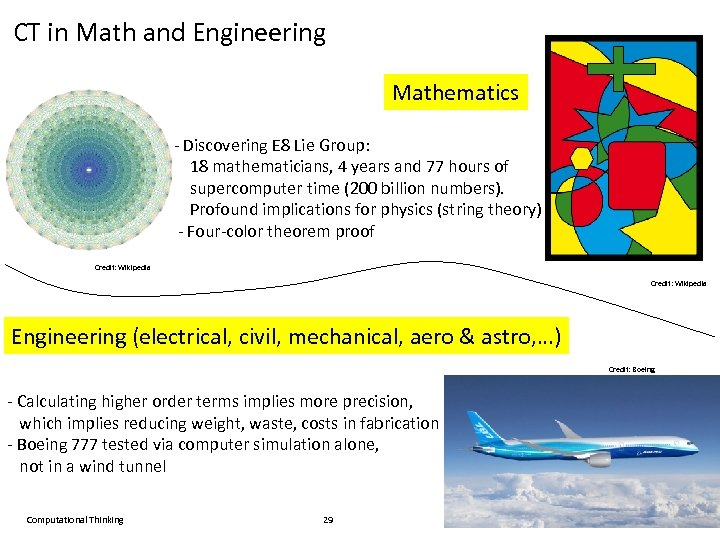 CT in Math and Engineering Mathematics - Discovering E 8 Lie Group: 18 mathematicians,