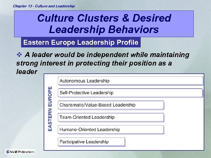 Chapter 13 - Culture and Leadership Culture Clusters & Desired Leadership Behaviors Eastern Europe