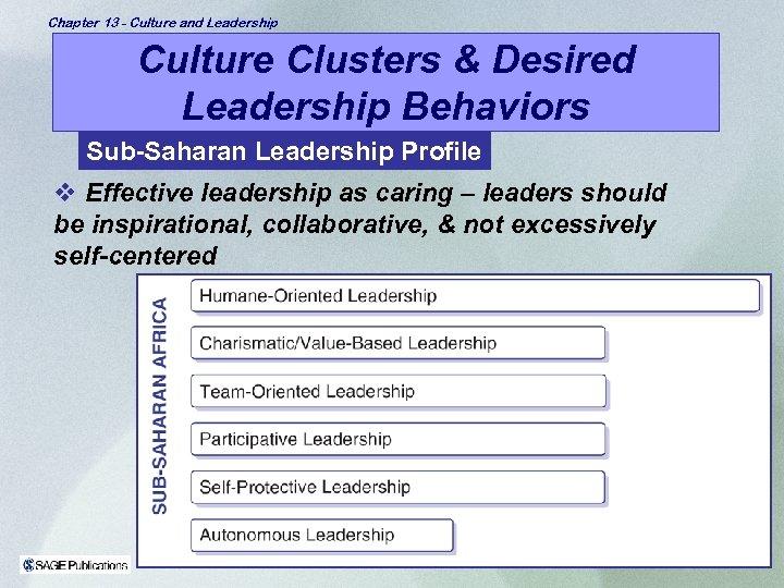 Chapter 13 - Culture and Leadership Culture Clusters & Desired Leadership Behaviors Sub-Saharan Leadership