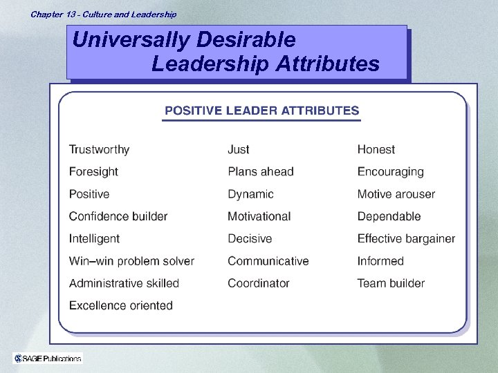 Chapter 13 - Culture and Leadership Universally Desirable Leadership Attributes