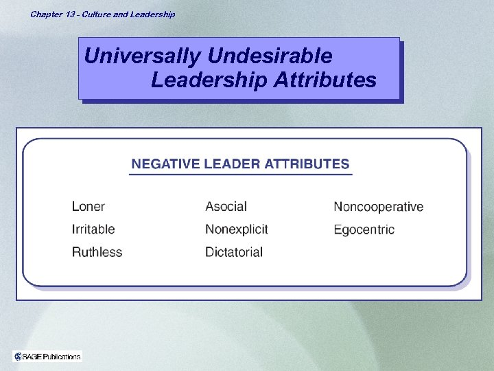 Chapter 13 - Culture and Leadership Universally Undesirable Leadership Attributes