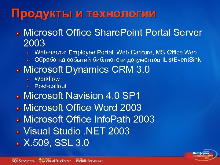Продукты и технологии Microsoft Office Share. Point Portal Server 2003 Web-части: Employee Portal, Web