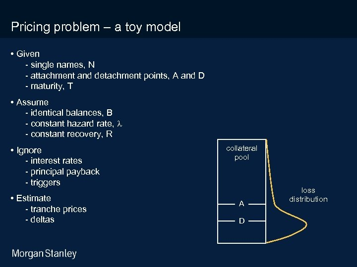 3/18/2018 Pricing problem – a toy model • Given - single names, N -