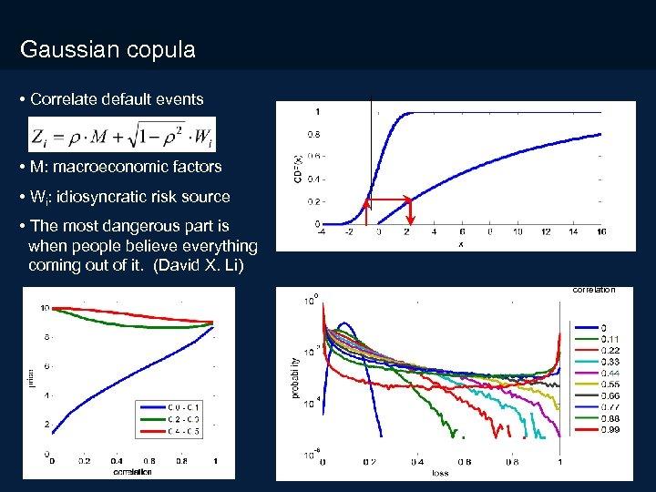 3/18/2018 Gaussian copula • Correlate default events • M: macroeconomic factors • Wi: idiosyncratic
