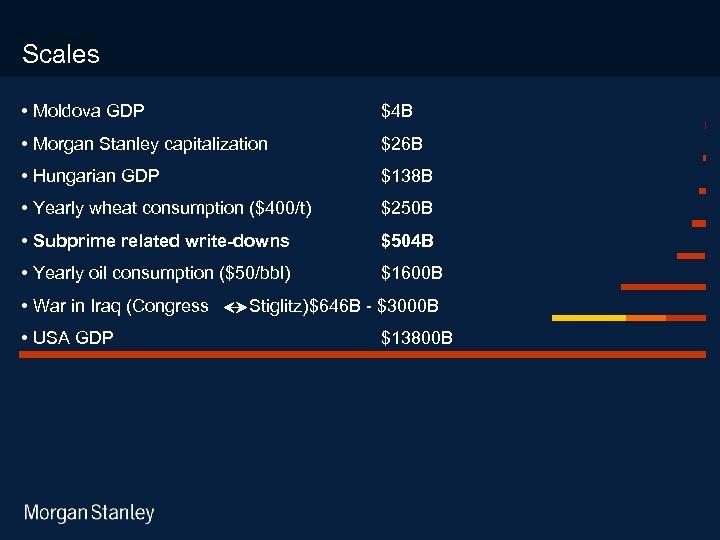 3/18/2018 Scales • Moldova GDP $4 B • Morgan Stanley capitalization $26 B •
