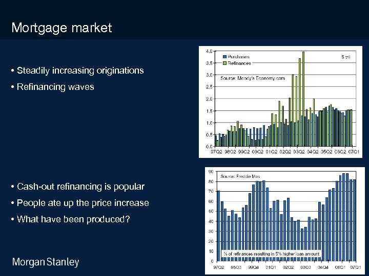 3/18/2018 Mortgage market • Steadily increasing originations • Refinancing waves • Cash-out refinancing is