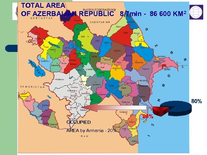 TOTAL AREA OF AZERBAIJAN REPUBLIC 8, 7 mln - 86 600 KM 2 OCCUPIED