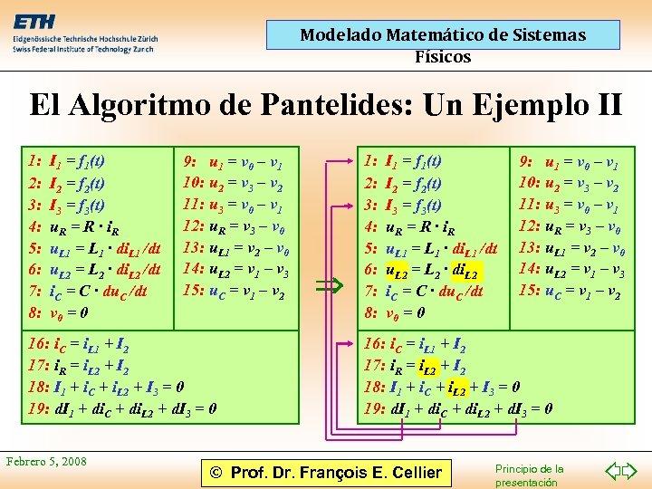 Modelado Matemático de Sistemas Físicos El Algoritmo de Pantelides: Un Ejemplo II 1: 2: