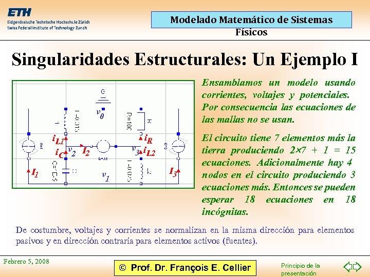 Modelado Matemático de Sistemas Físicos Singularidades Estructurales: Un Ejemplo I Ensamblamos un modelo usando