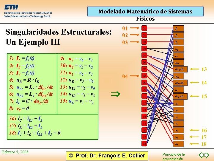 Modelado Matemático de Sistemas Físicos 01 02 03 I 1 = f 1(t) I