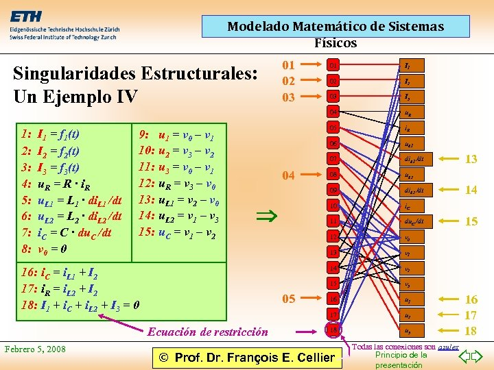 Modelado Matemático de Sistemas Físicos 01 02 03 1: 2: 3: 4: 5: 6: