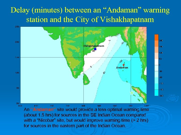 "Delay (minutes) between an ""Andaman"" warning station and the City of Vishakhapatnam An ""Andaman"""